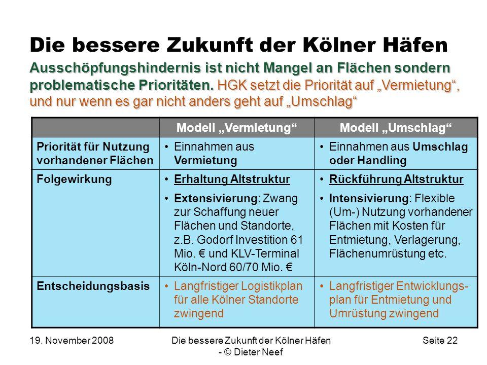 19. November 2008Die bessere Zukunft der Kölner Häfen - © Dieter Neef Seite 22 Die bessere Zukunft der Kölner Häfen Ausschöpfungshindernis ist nicht M