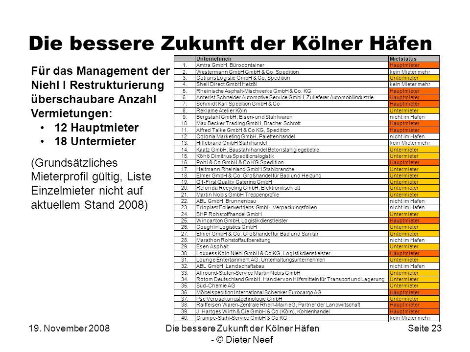 19. November 2008Die bessere Zukunft der Kölner Häfen - © Dieter Neef Seite 23 Die bessere Zukunft der Kölner Häfen UnternehmenMietstatus 1.Amtra GmbH