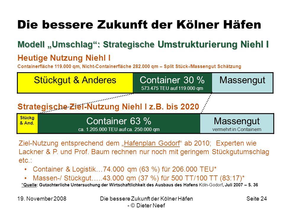 19. November 2008Die bessere Zukunft der Kölner Häfen - © Dieter Neef Seite 24 Die bessere Zukunft der Kölner Häfen Stückgut & AnderesContainer 30 % 5