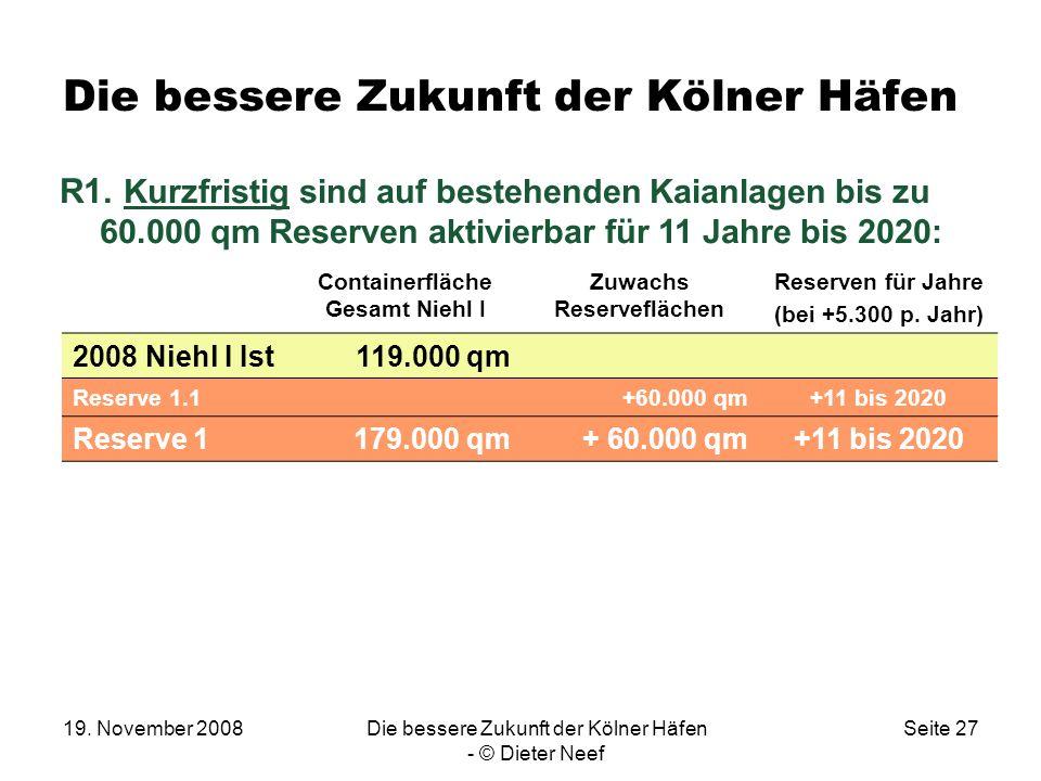 19. November 2008Die bessere Zukunft der Kölner Häfen - © Dieter Neef Seite 27 Die bessere Zukunft der Kölner Häfen Containerfläche Gesamt Niehl I Zuw