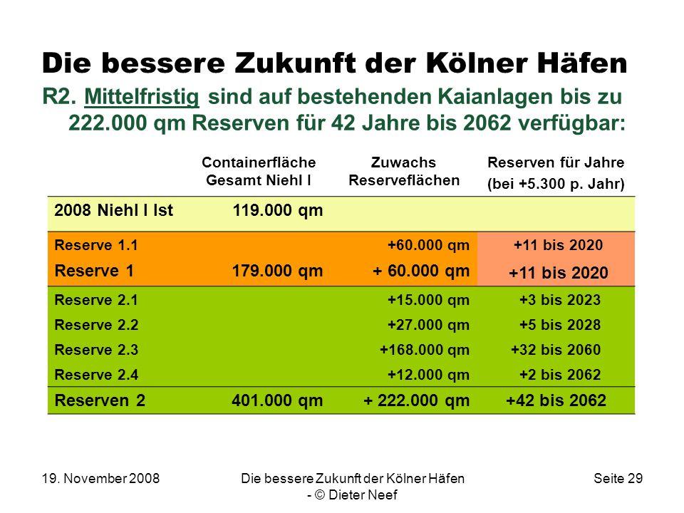 19. November 2008Die bessere Zukunft der Kölner Häfen - © Dieter Neef Seite 29 R2. Mittelfristig sind auf bestehenden Kaianlagen bis zu 222.000 qm Res