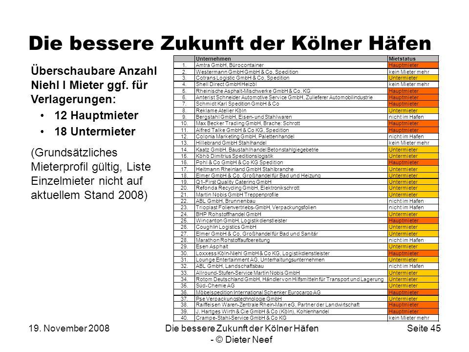 19. November 2008Die bessere Zukunft der Kölner Häfen - © Dieter Neef Seite 45 Die bessere Zukunft der Kölner Häfen UnternehmenMietstatus 1.Amtra GmbH