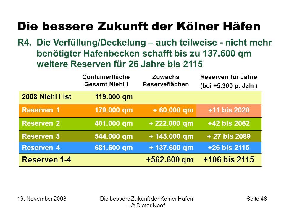 19. November 2008Die bessere Zukunft der Kölner Häfen - © Dieter Neef Seite 48 R4.Die Verfüllung/Deckelung – auch teilweise - nicht mehr benötigter Ha