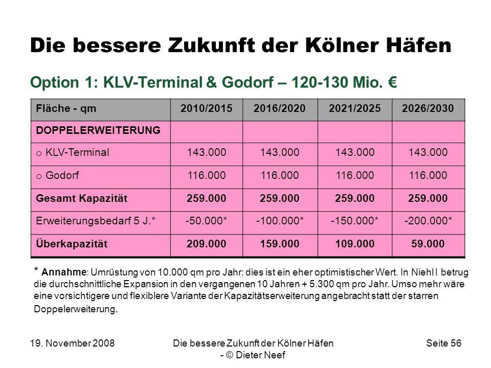 19. November 2008Die bessere Zukunft der Kölner Häfen - © Dieter Neef Seite 56 Die bessere Zukunft der Kölner Häfen Option 1: KLV-Terminal & Godorf –