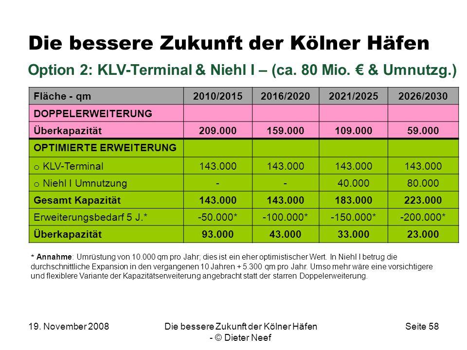 19. November 2008Die bessere Zukunft der Kölner Häfen - © Dieter Neef Seite 58 Die bessere Zukunft der Kölner Häfen Option 2: KLV-Terminal & Niehl I –