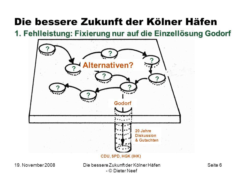 19. November 2008Die bessere Zukunft der Kölner Häfen - © Dieter Neef Seite 6 Die bessere Zukunft der Kölner Häfen CDU, SPD, HGK (IHK) ? ? ? ? ? ? ? ?