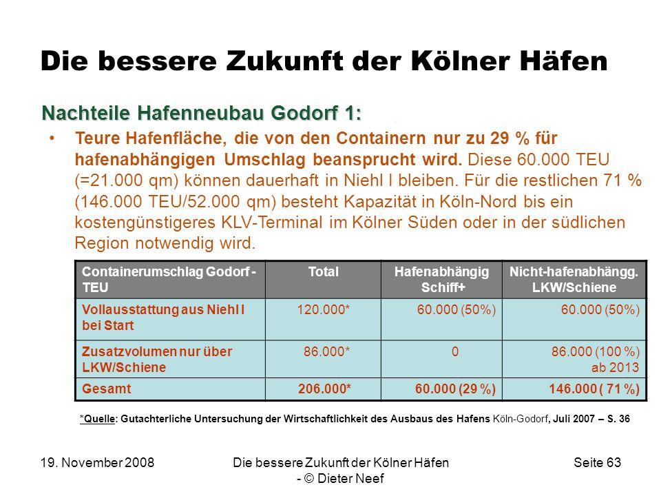 19. November 2008Die bessere Zukunft der Kölner Häfen - © Dieter Neef Seite 63 Die bessere Zukunft der Kölner Häfen Nachteile Hafenneubau Godorf 1: Na