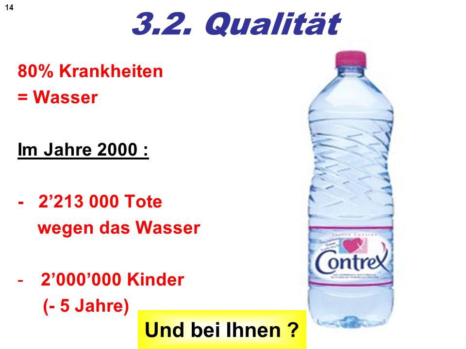 14 3.2. Qualität 80% Krankheiten = Wasser Im Jahre 2000 : - 2213 000 Tote wegen das Wasser -2000000 Kinder (- 5 Jahre) Und bei Ihnen ?