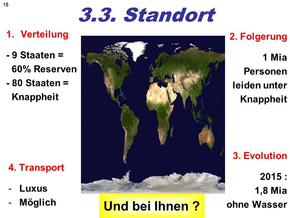 15 3.3. Standort 1.Verteilung - 9 Staaten = 60% Reserven - 80 Staaten = Knappheit 2. Folgerung 1 Mia Personen leiden unter Knappheit 4. Transport -Lux