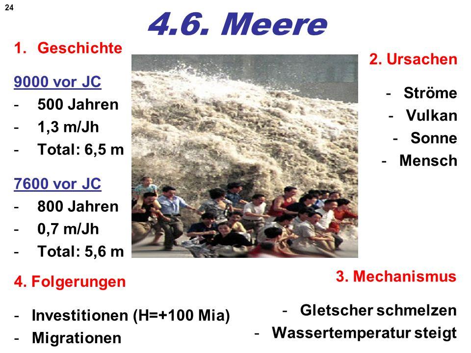 24 4.6. Meere 1.Geschichte 9000 vor JC -500 Jahren -1,3 m/Jh -Total: 6,5 m 7600 vor JC -800 Jahren -0,7 m/Jh -Total: 5,6 m 2. Ursachen -Ströme -Vulkan