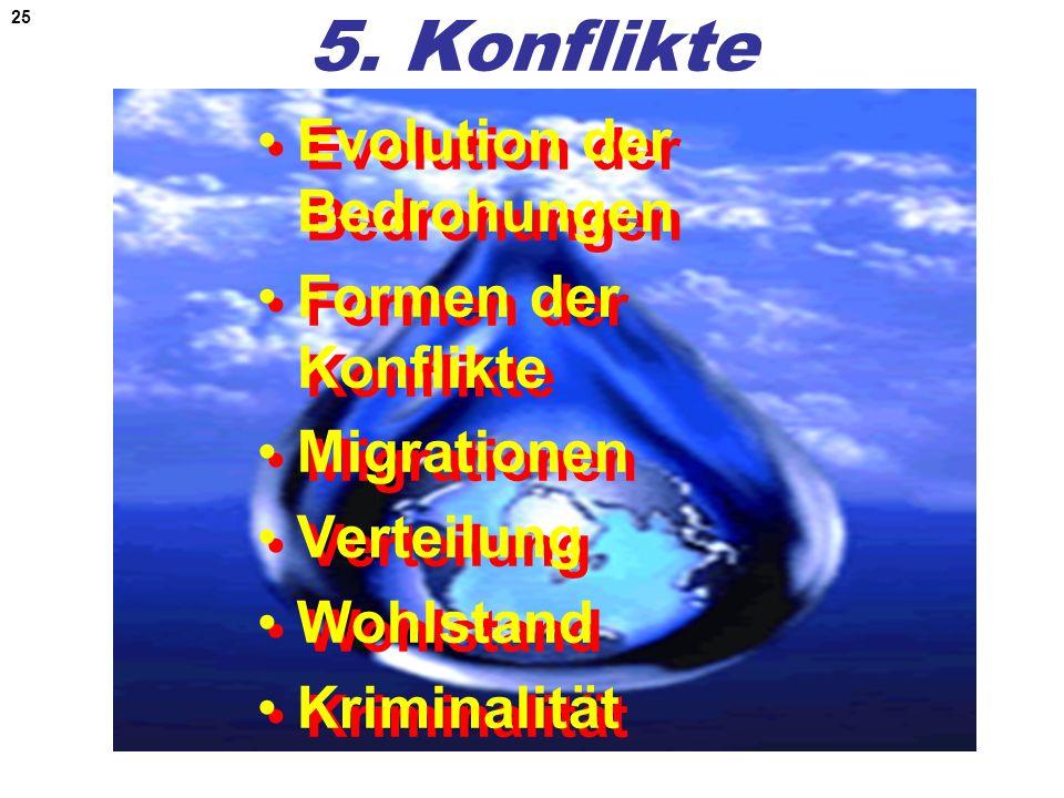 25 5. Konflikte Evolution der Bedrohungen Formen der Konflikte Migrationen Verteilung Wohlstand Kriminalität Evolution der Bedrohungen Formen der Konf