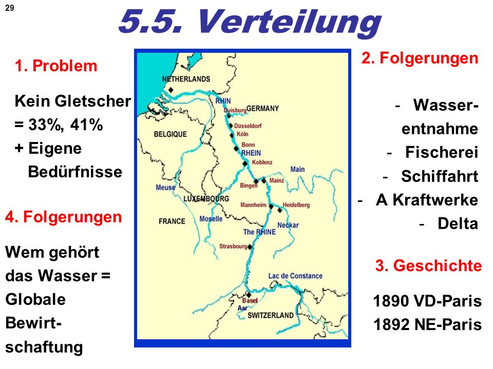 29 5.5. Verteilung 1. Problem Kein Gletscher = 33%, 41% + Eigene Bedürfnisse 2. Folgerungen -Wasser- entnahme -Fischerei -Schiffahrt -A Kraftwerke -De