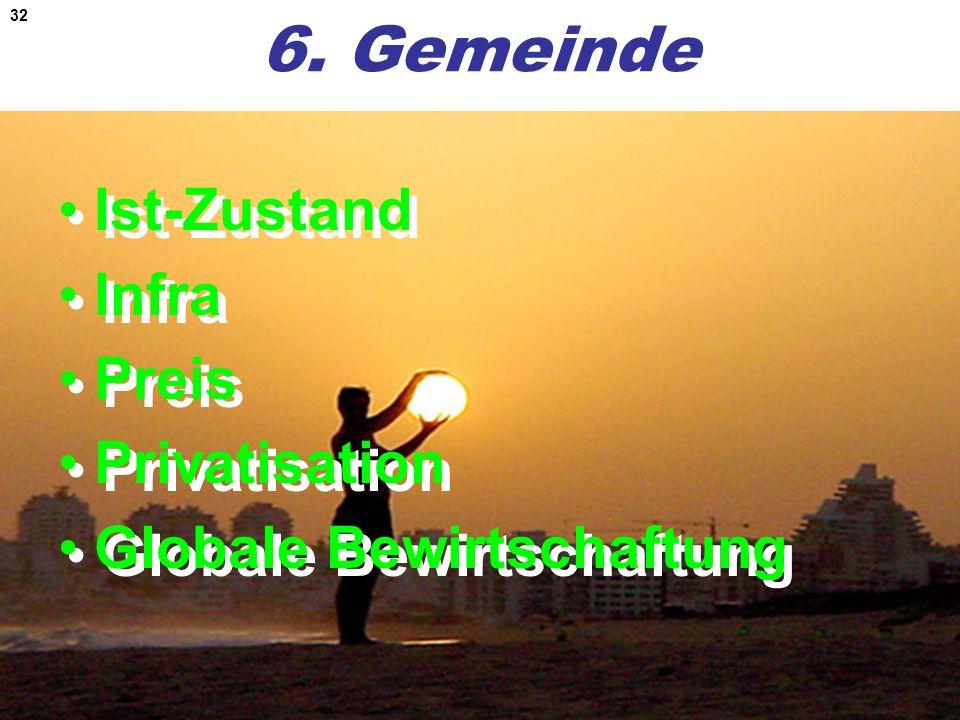 32 6. Gemeinde Ist-Zustand Infra Preis Privatisation Globale Bewirtschaftung Ist-Zustand Infra Preis Privatisation Globale Bewirtschaftung