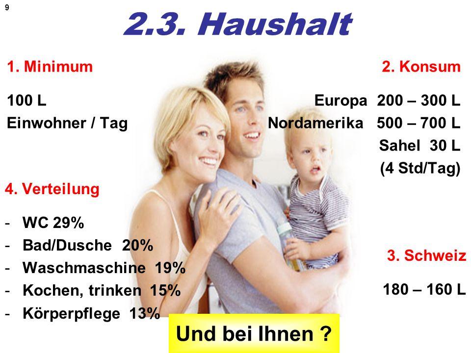 9 2.3. Haushalt 1. Minimum 100 L Einwohner / Tag 2. Konsum Europa 200 – 300 L Nordamerika 500 – 700 L Sahel 30 L (4 Std/Tag) 4. Verteilung -WC 29% -Ba
