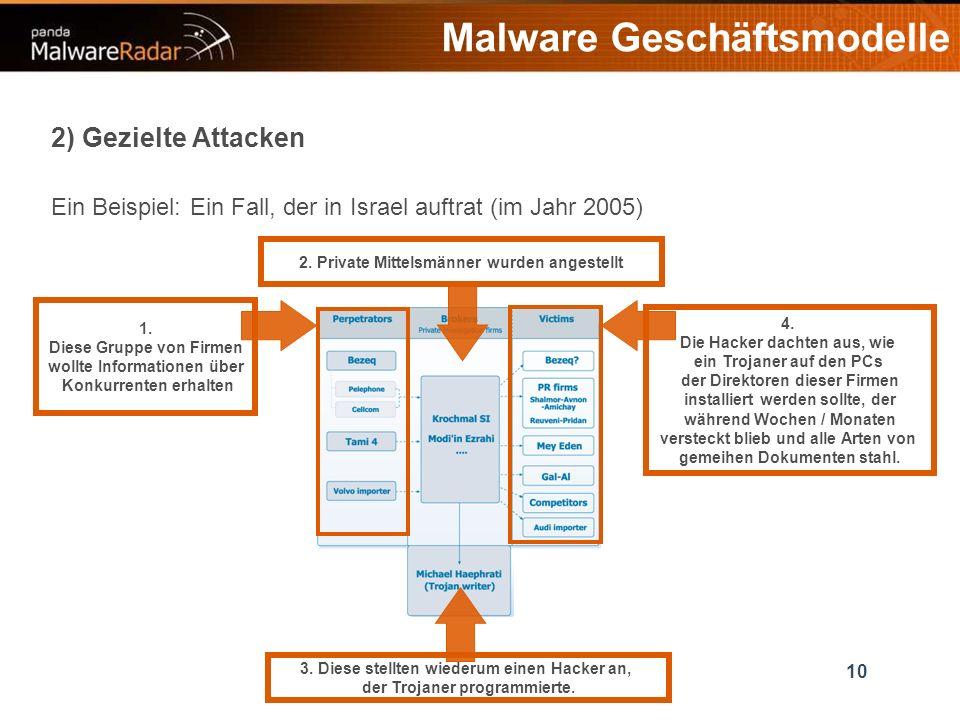 10 2) Gezielte Attacken Malware Geschäftsmodelle 2.