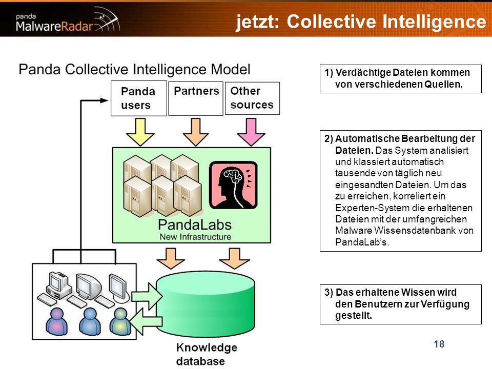 18 jetzt: Collective Intelligence 1) Verdächtige Dateien kommen von verschiedenen Quellen.