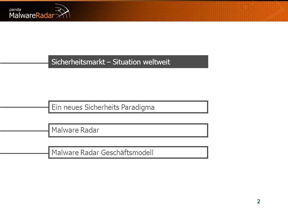 2 Sicherheitsmarkt – Situation weltweit Ein neues Sicherheits Paradigma Malware Radar Malware Radar Geschäftsmodell