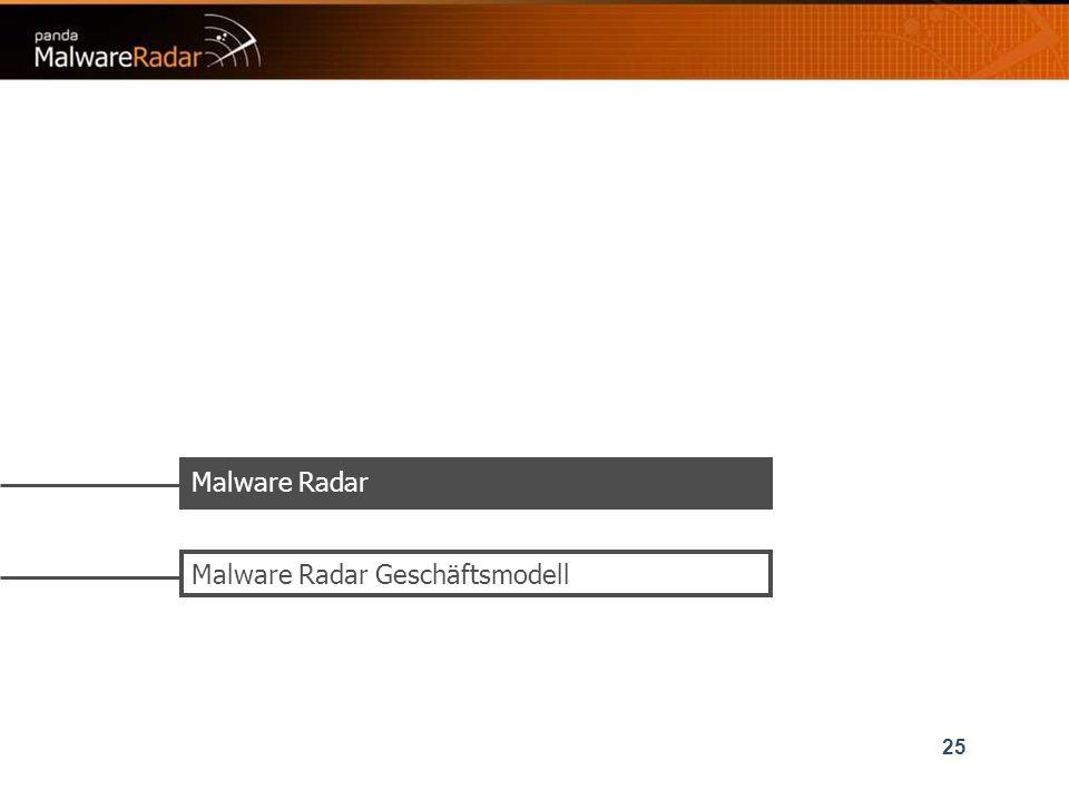 25 Malware Radar Malware Radar Geschäftsmodell