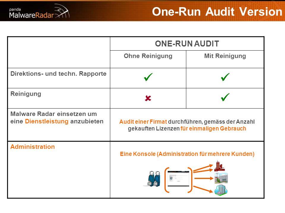 One-Run Audit Version ONE-RUN AUDIT Ohne ReinigungMit Reinigung Direktions- und techn. Rapporte Reinigung Malware Radar einsetzen um eine Dienstleistu