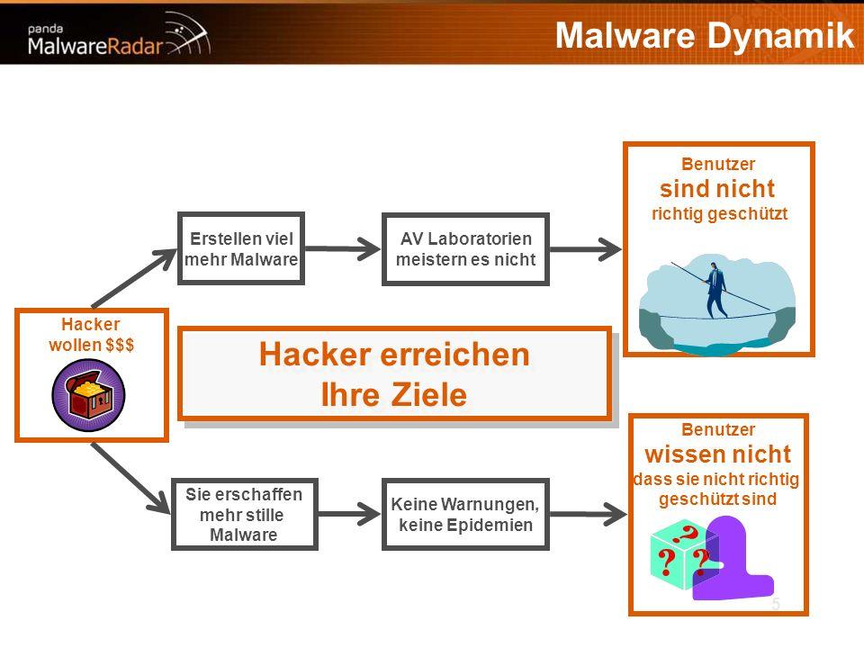 26 Was ist Malware Radar.