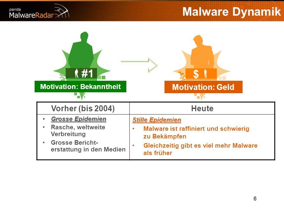 Marketing 47 Sensibilisierungskampagne in Zusammenarbeit mit Computerworld 10000.- falls wir bei Ihnen keine Malware finden