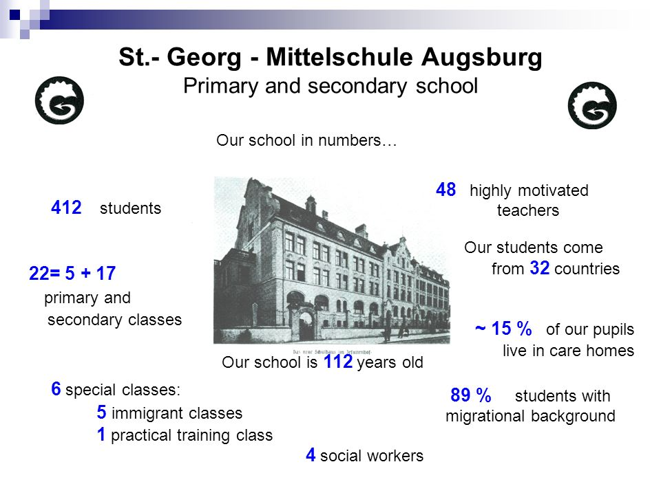 St.- Georg - Mittelschule Augsburg Primary and secondary school 412 students 22= 5 + 17 primary and secondary classes Our school in numbers… Our students come from 32 countries 48 highly motivated teachers Our school is 112 years old ~ 15 % of our pupils live in care homes 89 % students with migrational background 6 special classes: 5 immigrant classes 1 practical training class 4 social workers