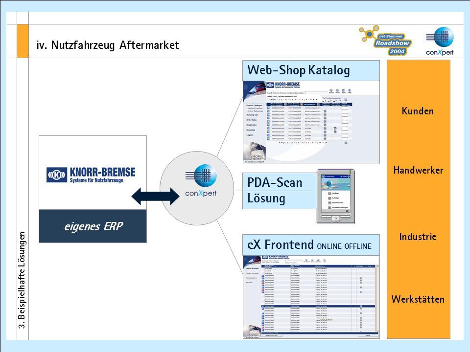 iv. Nutzfahrzeug Aftermarket 3. Beispielhafte Lösungen eigenes ERP Kunden Handwerker Industrie Werkstätten PDA-Scan Lösung Web-Shop Katalog cX Fronten