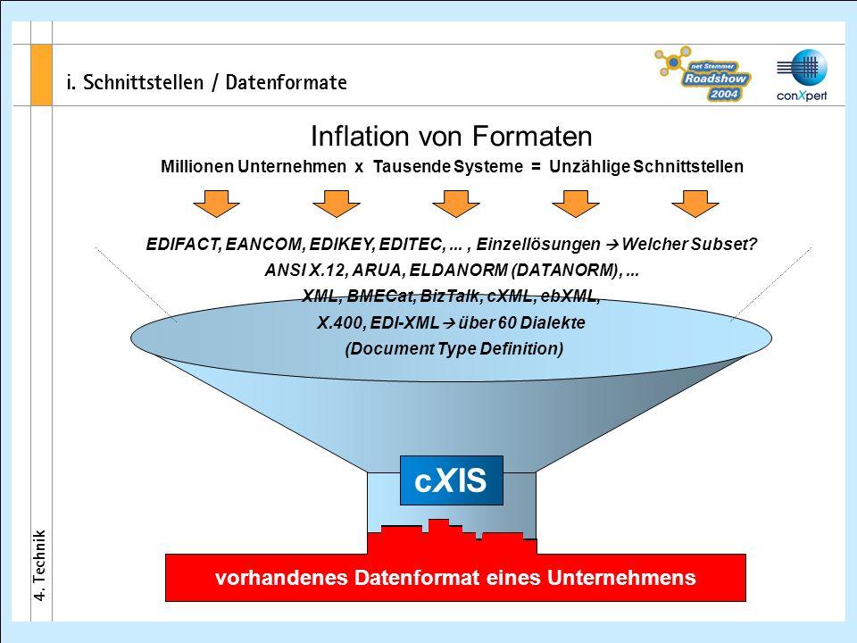 cX IS Inflation von Formaten Millionen Unternehmen x Tausende Systeme = Unzählige Schnittstellen vorhandenes Datenformat eines Unternehmens EDIFACT, EANCOM, EDIKEY, EDITEC,..., Einzellösungen Welcher Subset.