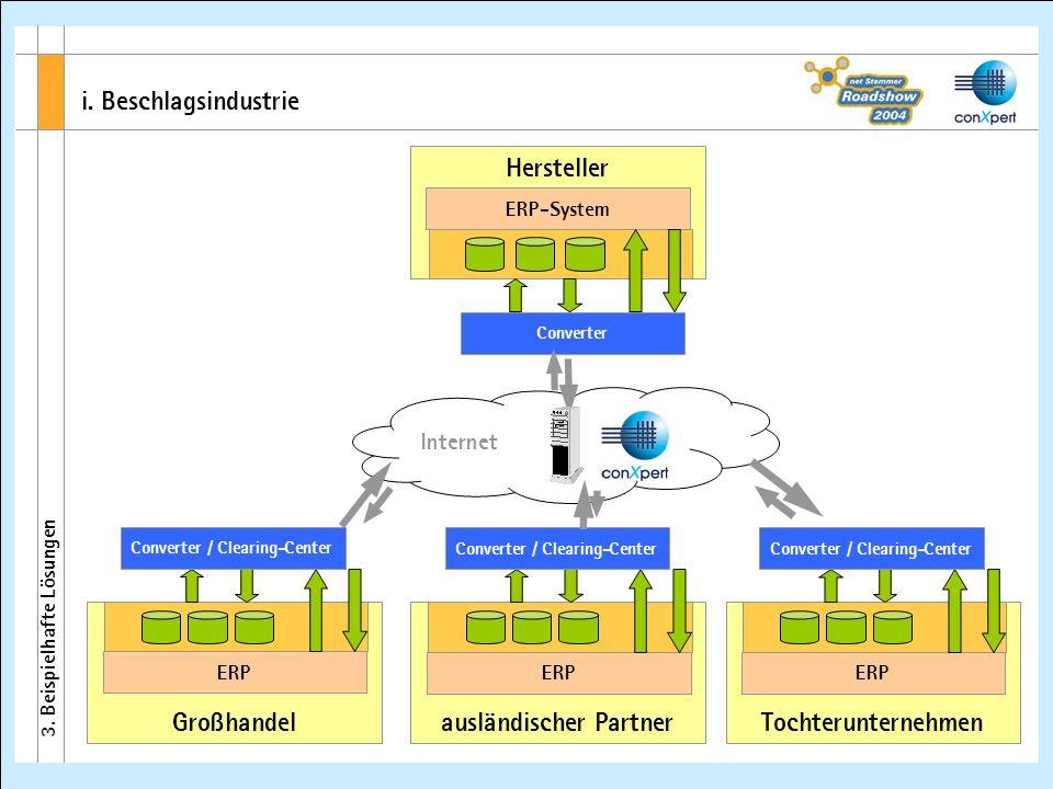 Großhandel ERP Converter / Clearing-Center Hersteller ERP-System Converter ausländischer Partner ERP Converter / Clearing-Center Tochterunternehmen ER