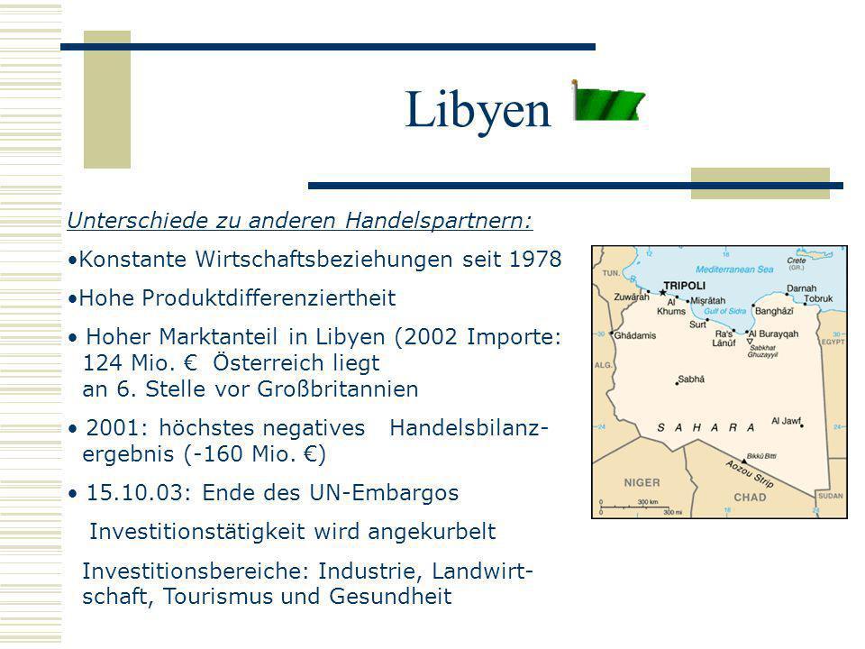 Libyen Unterschiede zu anderen Handelspartnern: Konstante Wirtschaftsbeziehungen seit 1978 Hohe Produktdifferenziertheit Hoher Marktanteil in Libyen (