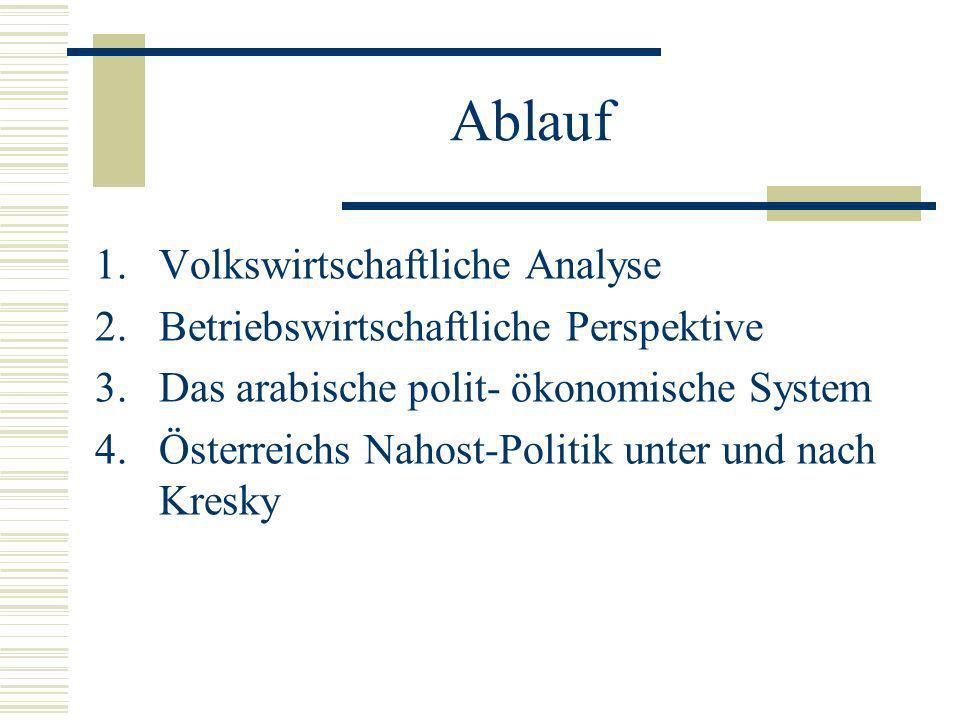 Ablauf 1.Volkswirtschaftliche Analyse 2.Betriebswirtschaftliche Perspektive 3.Das arabische polit- ökonomische System 4.Österreichs Nahost-Politik unt