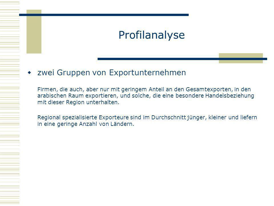 Profilanalyse zwei Gruppen von Exportunternehmen Firmen, die auch, aber nur mit geringem Anteil an den Gesamtexporten, in den arabischen Raum exportie