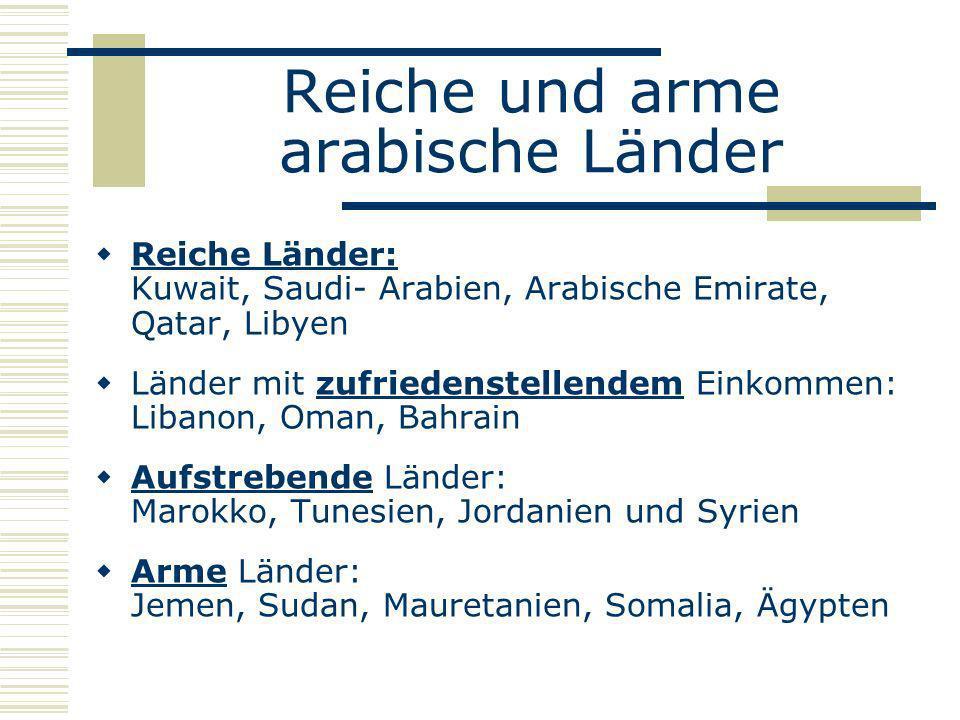 Reiche und arme arabische Länder Reiche Länder: Kuwait, Saudi- Arabien, Arabische Emirate, Qatar, Libyen Länder mit zufriedenstellendem Einkommen: Lib