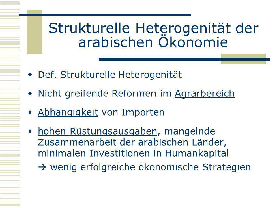 Strukturelle Heterogenität der arabischen Ökonomie Def. Strukturelle Heterogenität Nicht greifende Reformen im Agrarbereich Abhängigkeit von Importen