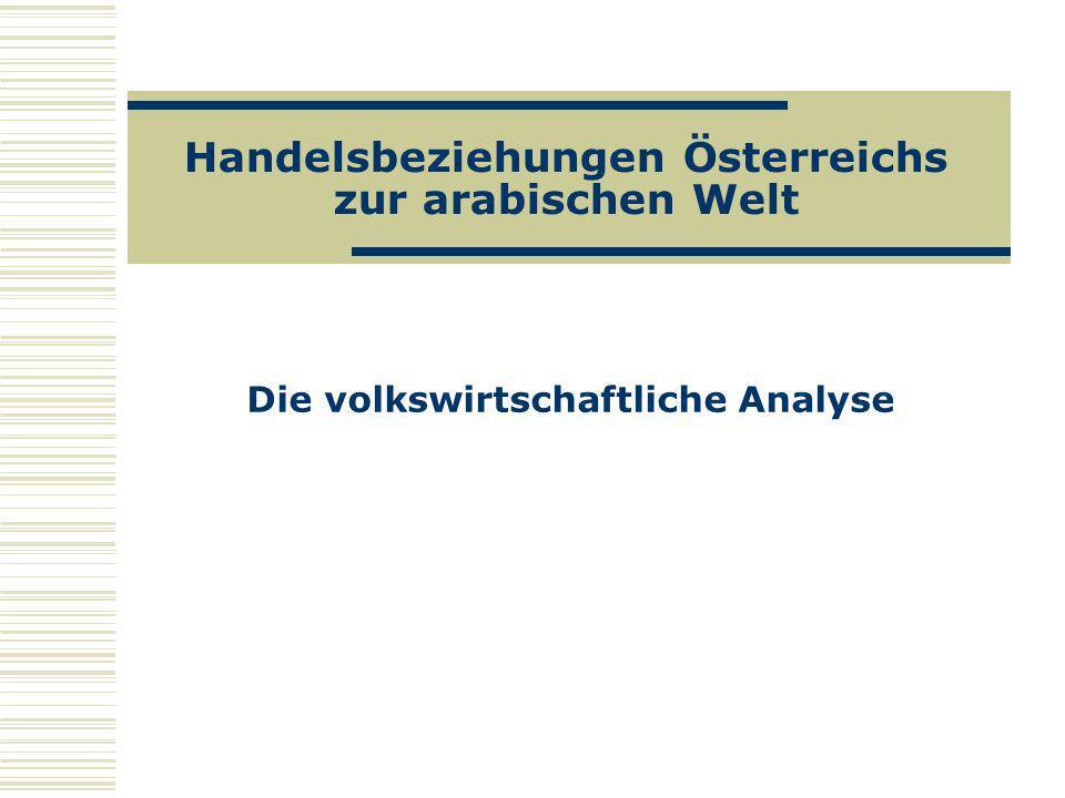 Handelsbeziehungen Österreichs zur arabischen Welt Die volkswirtschaftliche Analyse