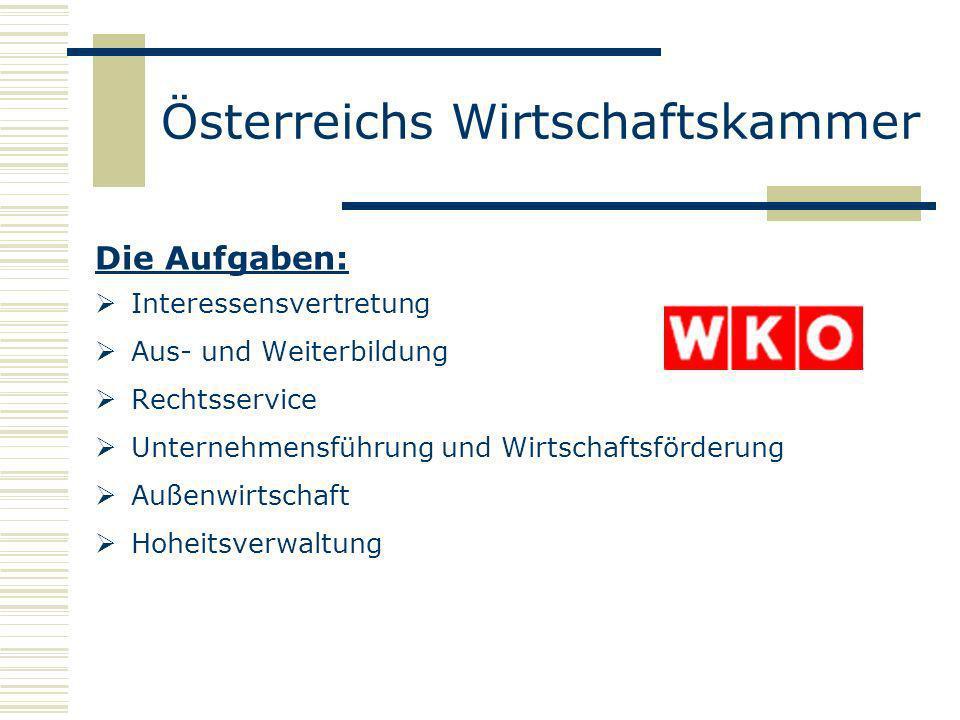 Österreichs Wirtschaftskammer Die Aufgaben: Interessensvertretung Aus- und Weiterbildung Rechtsservice Unternehmensführung und Wirtschaftsförderung Au