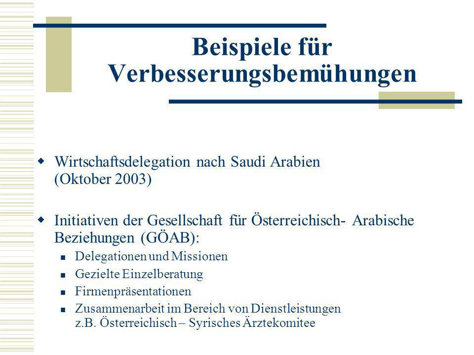 Beispiele für Verbesserungsbemühungen Wirtschaftsdelegation nach Saudi Arabien (Oktober 2003) Initiativen der Gesellschaft für Österreichisch- Arabisc