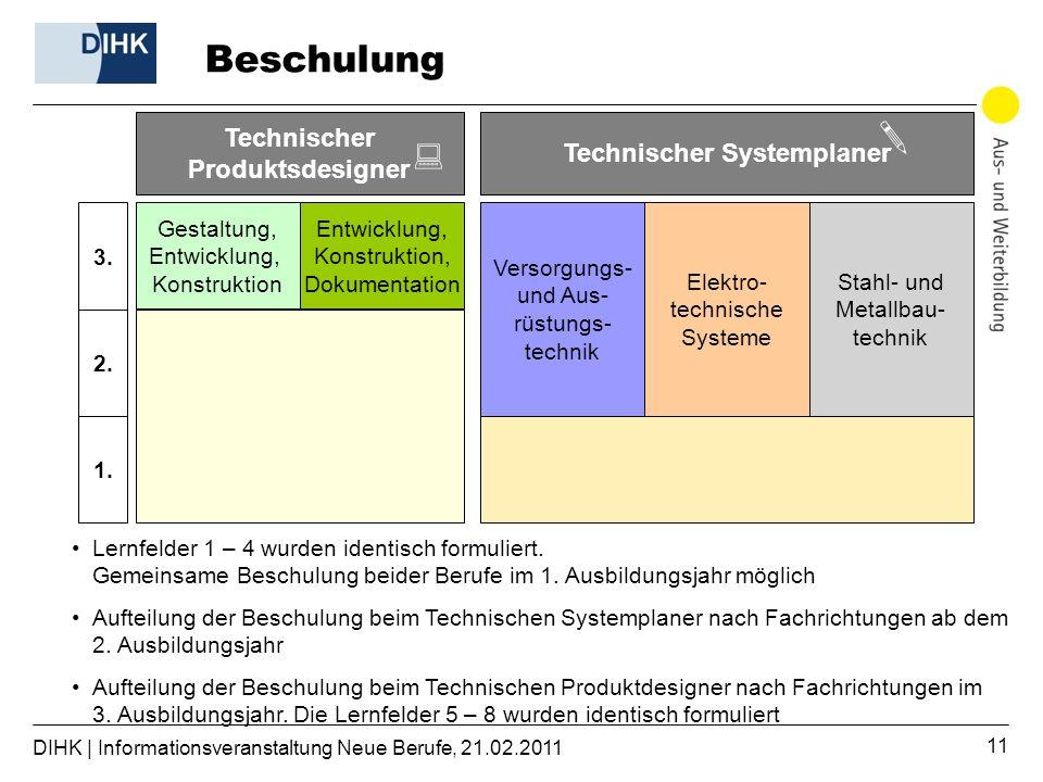 DIHK | Informationsveranstaltung Neue Berufe, 21.02.2011 11 Beschulung Lernfelder 1 – 4 wurden identisch formuliert.