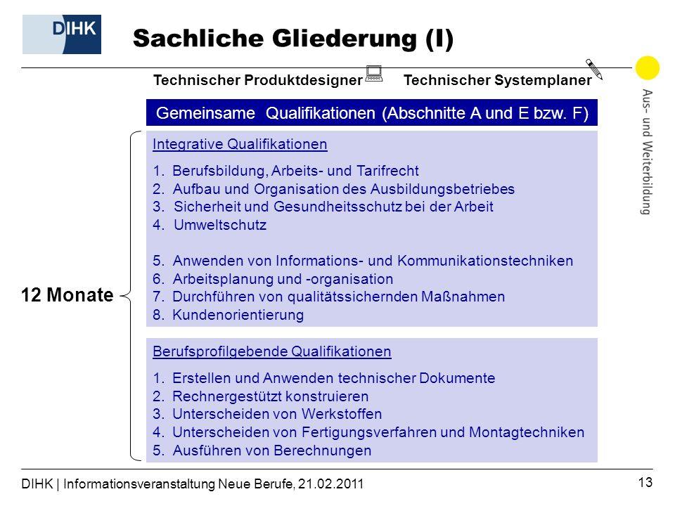 DIHK | Informationsveranstaltung Neue Berufe, 21.02.2011 13 Sachliche Gliederung (I) Technischer ProduktdesignerTechnischer Systemplaner Gemeinsame Qualifikationen (Abschnitte A und E bzw.