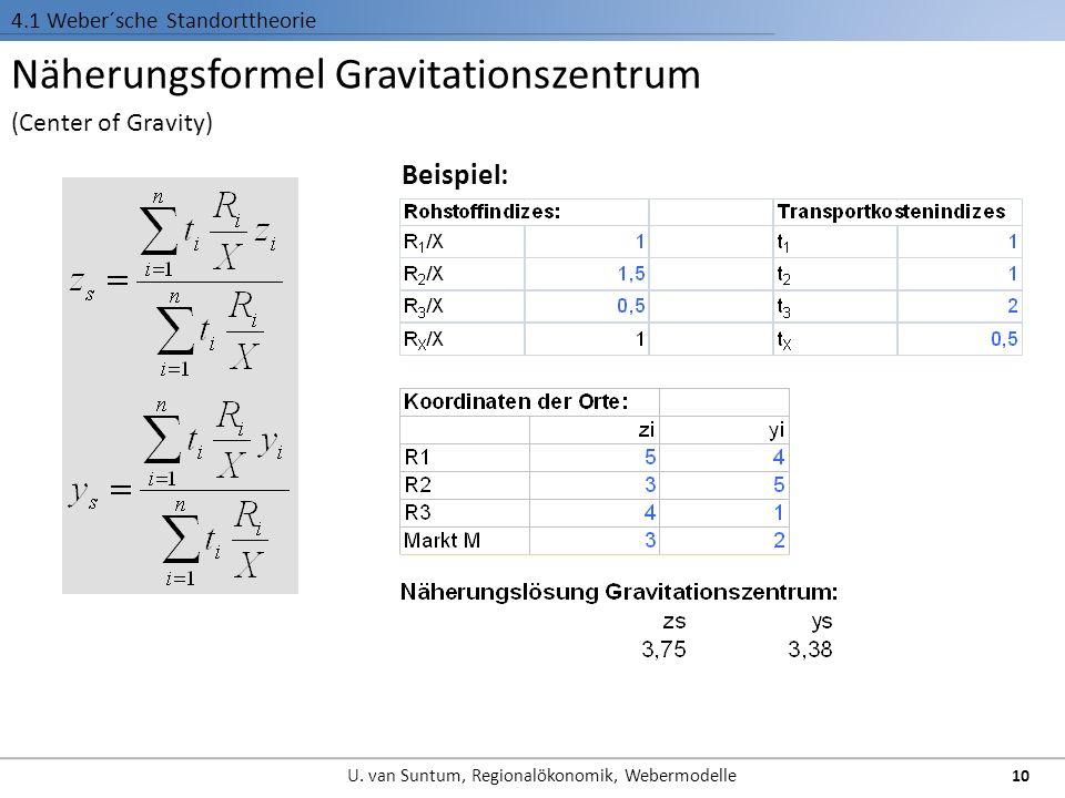 Näherungsformel Gravitationszentrum 4.1 Weber´sche Standorttheorie Beispiel: (Center of Gravity) 10 U. van Suntum, Regionalökonomik, Webermodelle