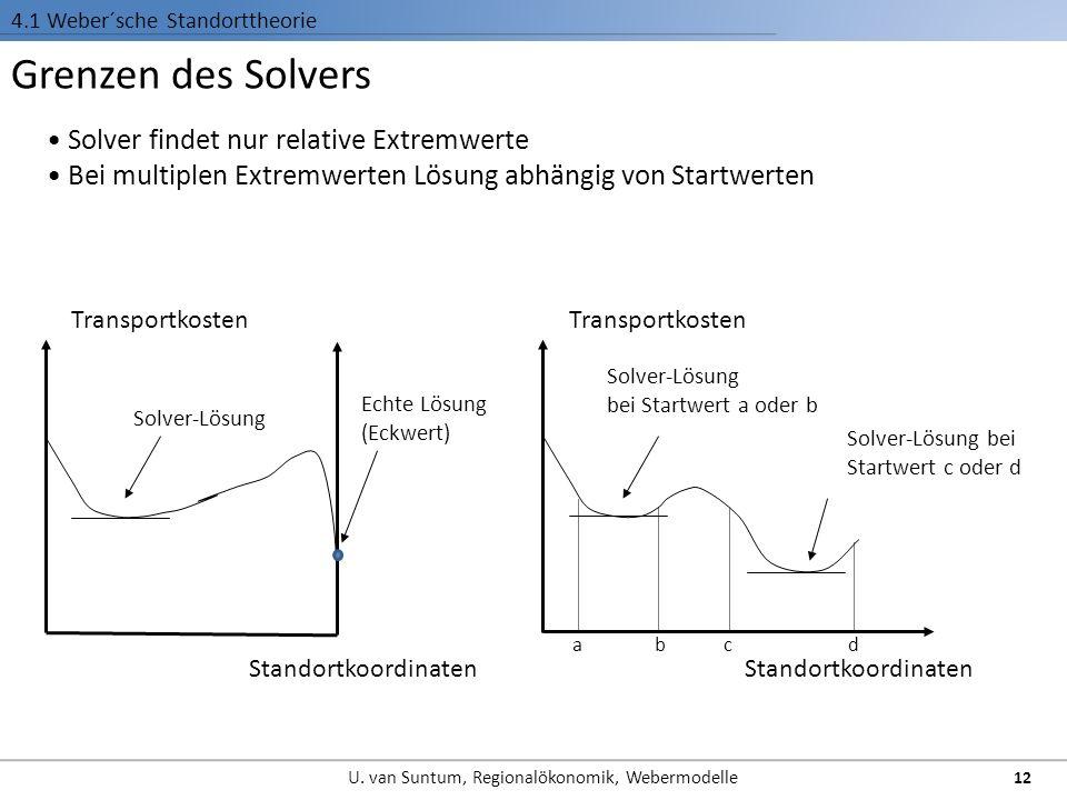 Grenzen des Solvers 4.1 Weber´sche Standorttheorie Solver findet nur relative Extremwerte Bei multiplen Extremwerten Lösung abhängig von Startwerten T
