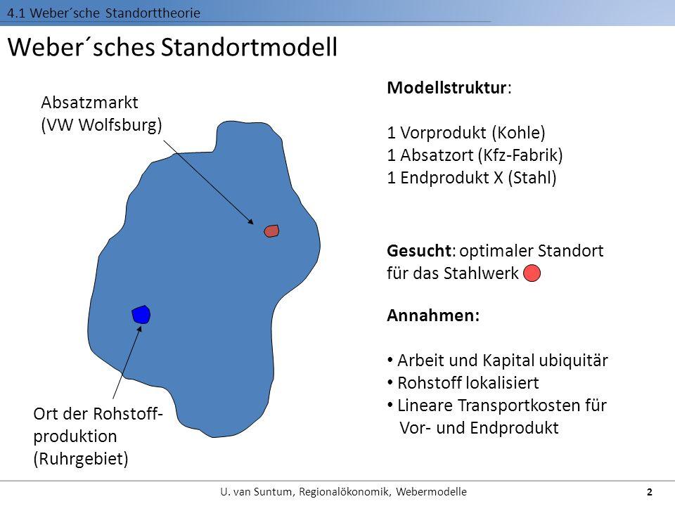 Weber´sches Standortmodell 4.1 Weber´sche Standorttheorie Ort der Rohstoff- produktion (Ruhrgebiet) Absatzmarkt (VW Wolfsburg) Modellstruktur: 1 Vorpr