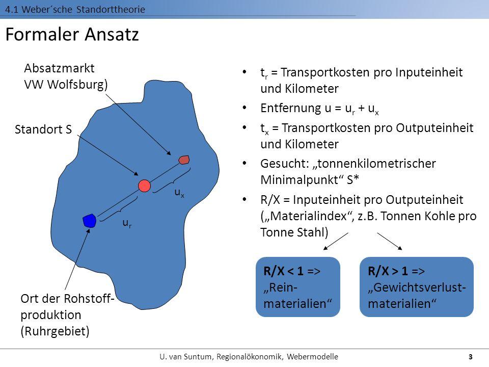 Formaler Ansatz 4.1 Weber´sche Standorttheorie t r = Transportkosten pro Inputeinheit und Kilometer Entfernung u = u r + u x t x = Transportkosten pro