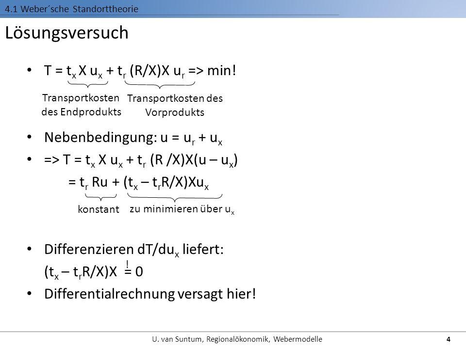 Lösungsversuch 4.1 Weber´sche Standorttheorie T = t x X u x + t r (R/X)X u r => min! Nebenbedingung: u = u r + u x => T = t x X u x + t r (R /X)X(u –