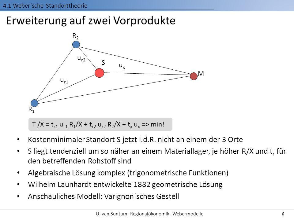 Erweiterung auf zwei Vorprodukte 4.1 Weber´sche Standorttheorie Kostenminimaler Standort S jetzt i.d.R. nicht an einem der 3 Orte S liegt tendenziell