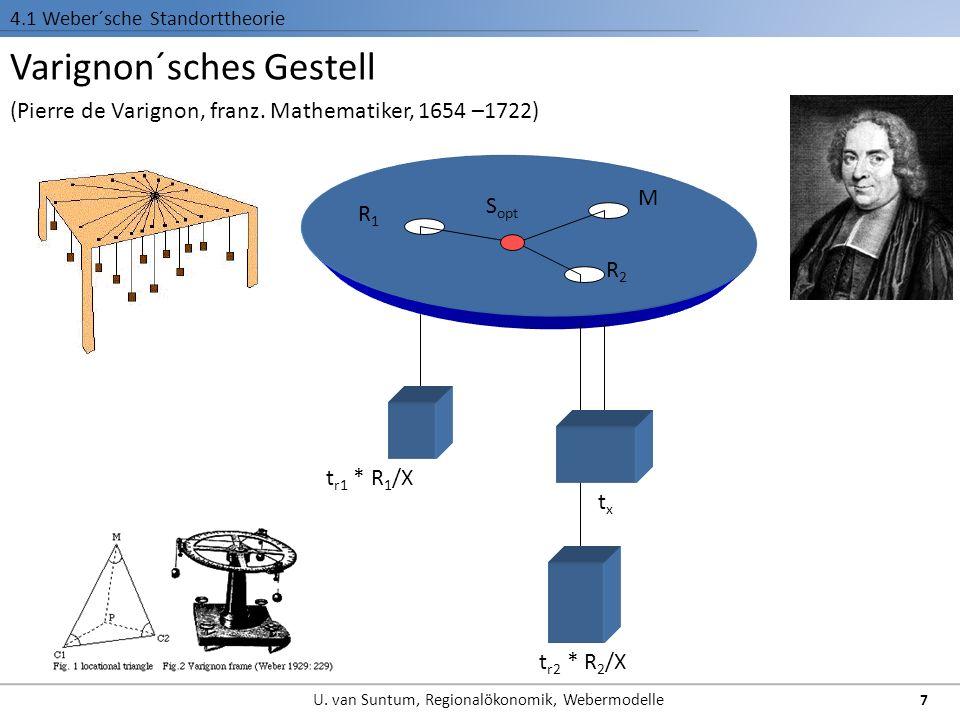 Varignon´sches Gestell 4.1 Weber´sche Standorttheorie t r1 * R 1 /X txtx t r2 * R 2 /X S opt M R1R1 R2R2 (Pierre de Varignon, franz. Mathematiker, 165