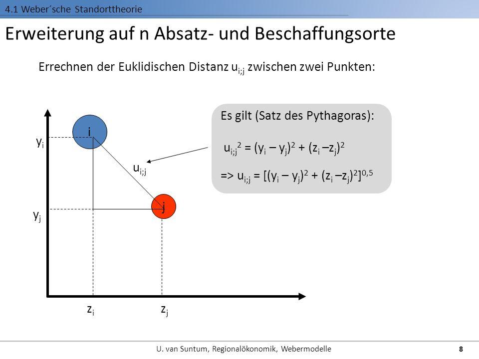 Erweiterung auf n Absatz- und Beschaffungsorte 4.1 Weber´sche Standorttheorie i j yiyi yjyj zizi zjzj u i;j Es gilt (Satz des Pythagoras): u i;j 2 = (y i – y j ) 2 + (z i –z j ) 2 => u i;j = [(y i – y j ) 2 + (z i –z j ) 2 ] 0,5 Errechnen der Euklidischen Distanz u i;j zwischen zwei Punkten: 8 U.