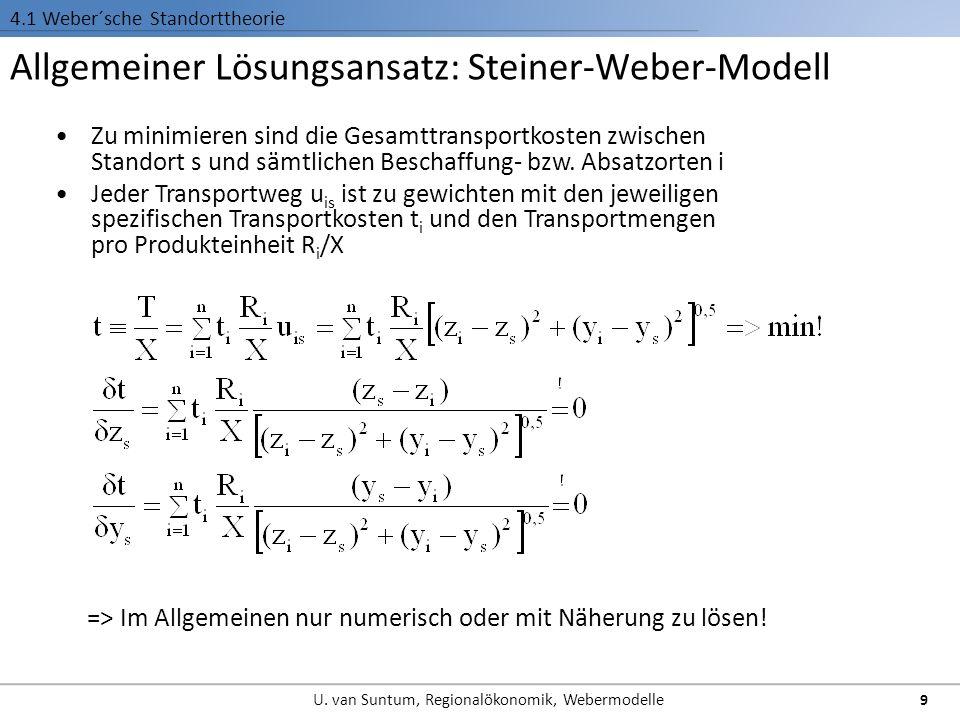 Allgemeiner Lösungsansatz: Steiner-Weber-Modell 4.1 Weber´sche Standorttheorie Zu minimieren sind die Gesamttransportkosten zwischen Standort s und sämtlichen Beschaffung- bzw.