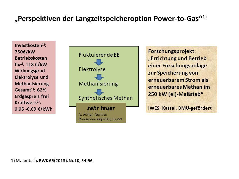 Perspektiven der Langzeitspeicheroption Power-to-Gas 1) Investkosten 1) : 750/kW Betriebskosten fix 1) : 118 /kW Wirkungsgrad Elektrolyse und Methanis