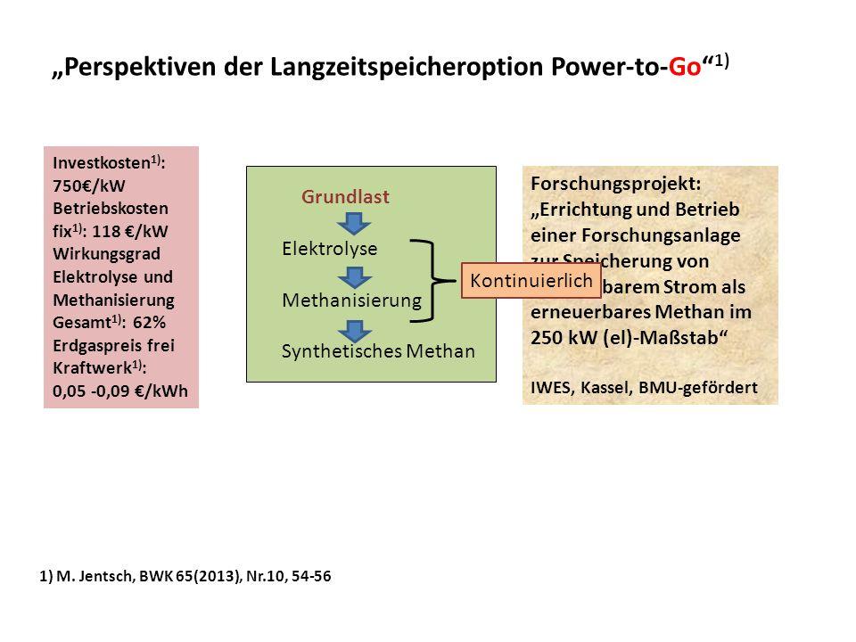 Perspektiven der Langzeitspeicheroption Power-to-Go 1) Investkosten 1) : 750/kW Betriebskosten fix 1) : 118 /kW Wirkungsgrad Elektrolyse und Methanisi